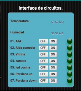 interfas de control
